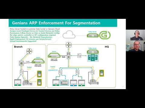 ARP enforcement for Network Segmentation