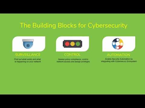 The Building Blocks of Cybersecurity