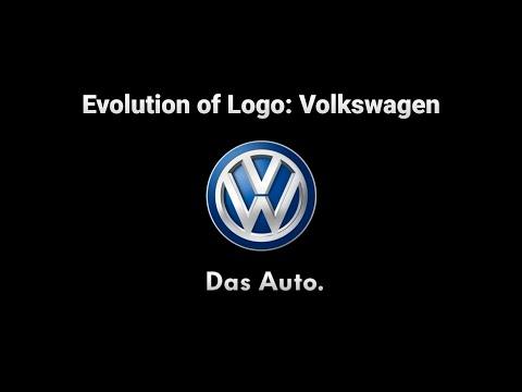 evolution-of-logo-volkswagen