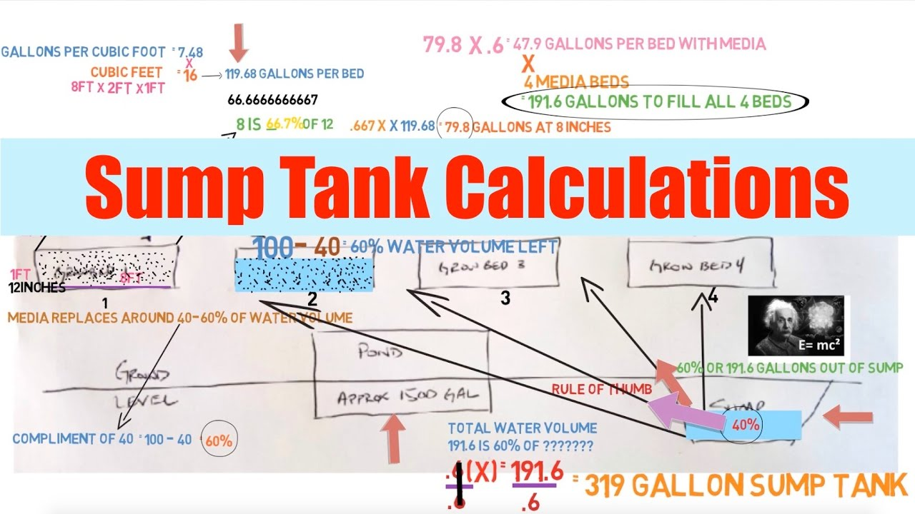 Sump Tank Calculations | Ask The Aquaponics God Ep30
