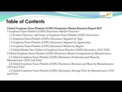 Global Graphene Nano Platelets GNPs Electronics Market Research Report 2017