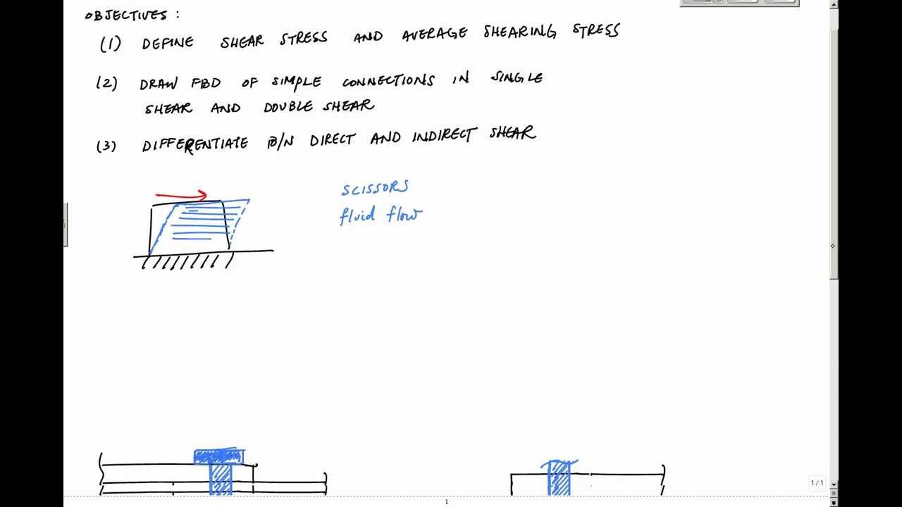 Average Shear Stress and Simple Connections - Mechanics of Materials