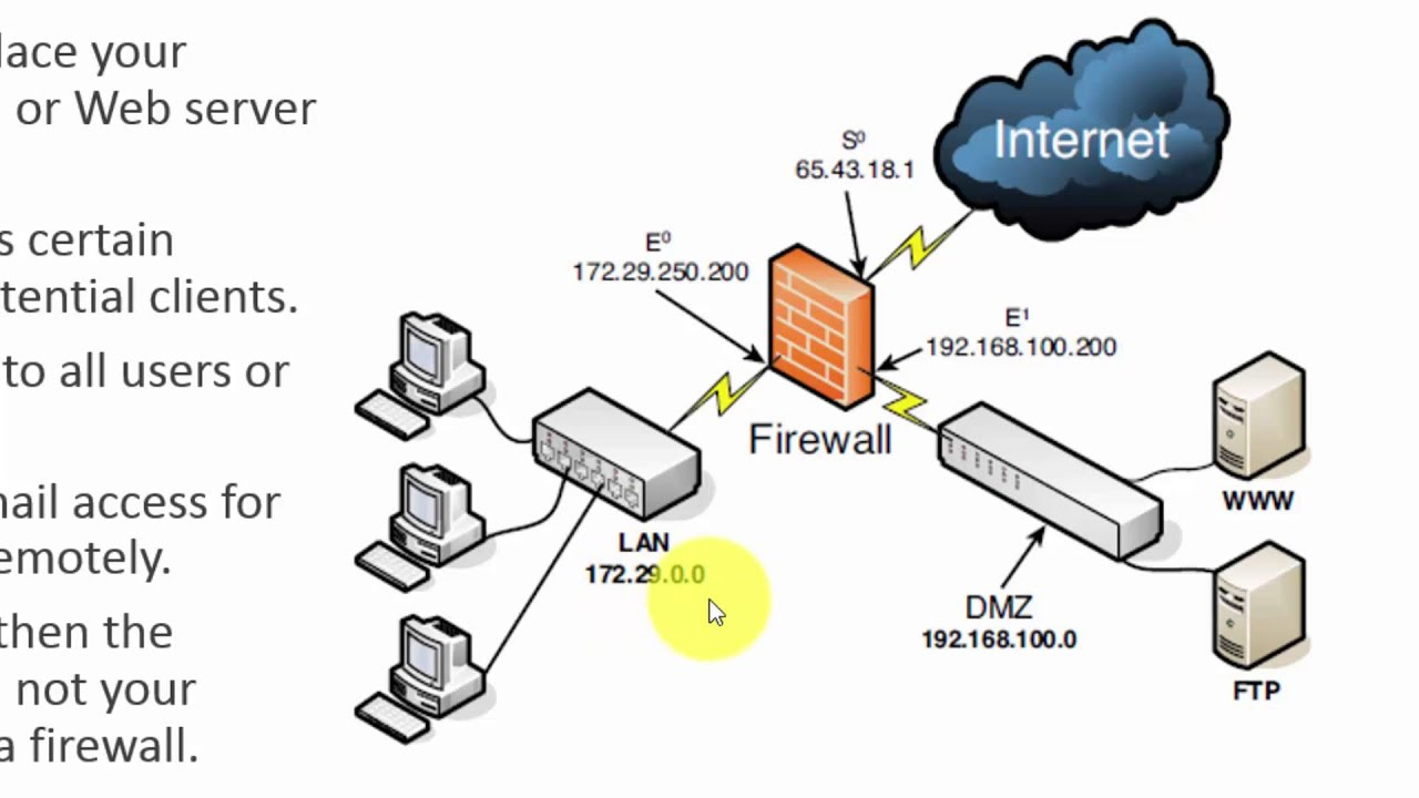 dmz network diagram with 3 dual 2 ohm wiring module 5 demilitarized zone youtube