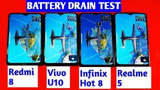Redmi 8 Vs Infinix Hot 8 Vs Realme 5 Vs Vivo U10 Battery Drain Test