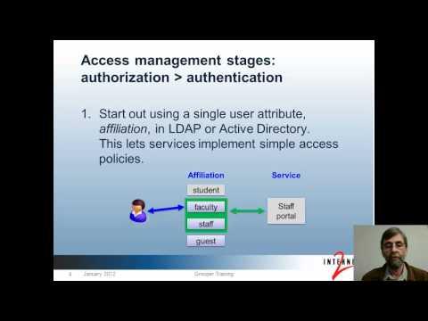 Intro to Grouper Pt. 1/3: Access Management & Grouper