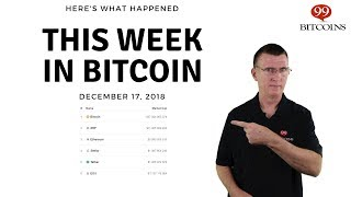 This week in Bitcoin - Dec 17th, 2018
