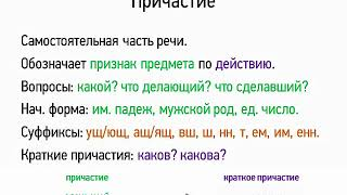 Причастие (7 класс, видеоурок-презентация)