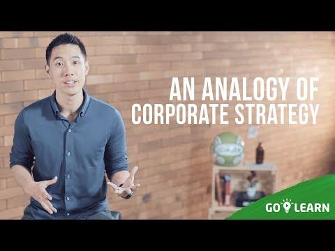 ▸▸  An Analogy of Corporate Strategy // Jonathan Barki💡GO-LEARN
