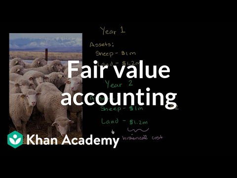 How to Calculate Fair Value Adjustments to Stockholders' Equity