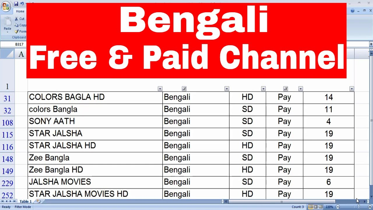 Cable tv bengali channel price list | tata sky bengali channels pack |  bengali tv channel list