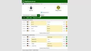 Брюгге Боруссия Д Прогноз и обзор матч на футбол 04 ноября 2020 Лига чемпионов Тур 3