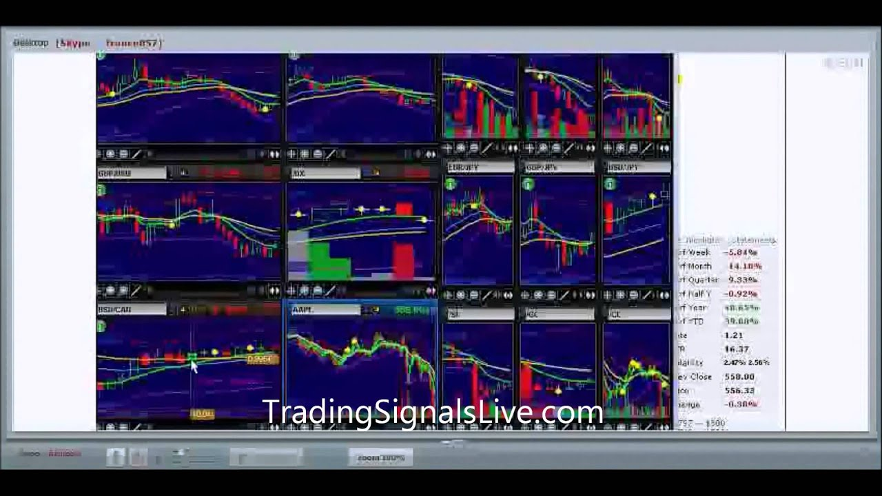 francos binary options trading signals