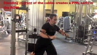 Chest Press: 2 Ways to do a Standing Cable Chest Press