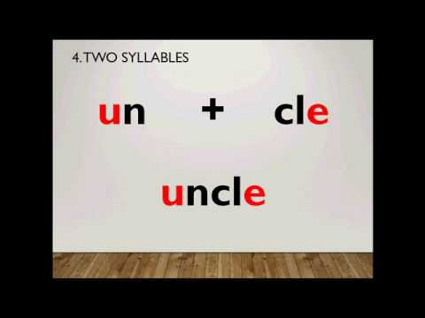 The Portable Classroom - Phonics Zone - Spelling Multi-syllabled Words (family Members)