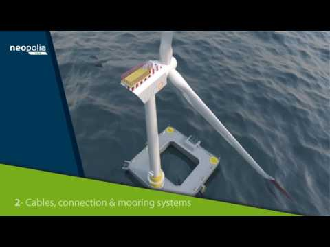Neopolia EMR : Tailor-made solutions for Marine & Offshore Renewables