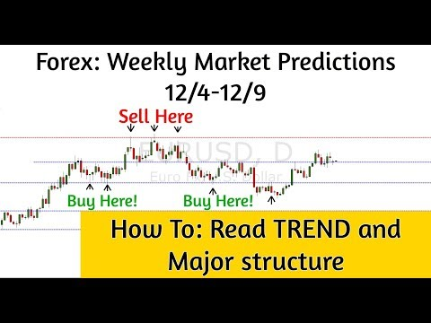 Forex: Weekly Market Predictions (12/4-12/9) How TO read TREND and Major structure