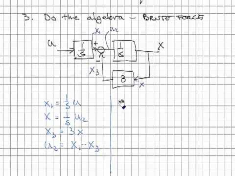 Block Diagram Algebra Brute Forcemp4  YouTube