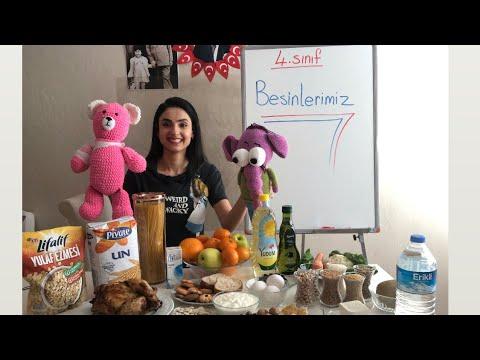 EBA TV 4. SINIF FEN BİLİMLERİ DERSİ (İKİNCİ HAFTA) SALI açıklamada yeni videolar var