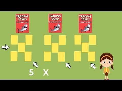 Multiplication Lesson for Children