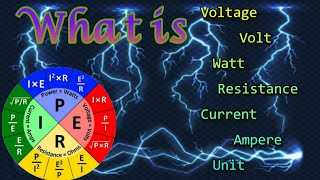 Electrical Basics   what is voltage   Volt   Ampere   Resistance   Watt urdu/hindi