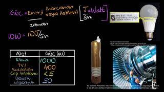 Elektriksel Güç ve Enerji (Fen Bilimleri) (Fizik)