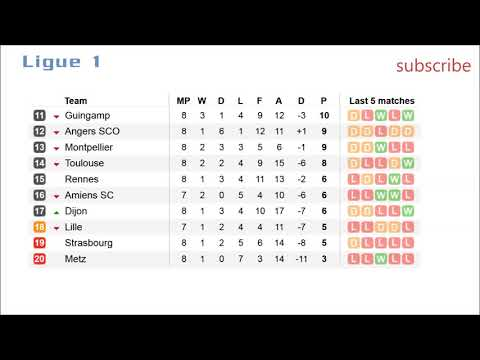 French league. ligue 1. results, table and fixtures. #8