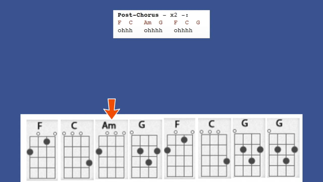 Home original speed uke chord guide phillip philips youtube home original speed uke chord guide phillip philips hexwebz Gallery