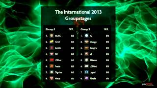 Preshow Day 1   The International 3 Group Stages   Tobi Wan & Waga