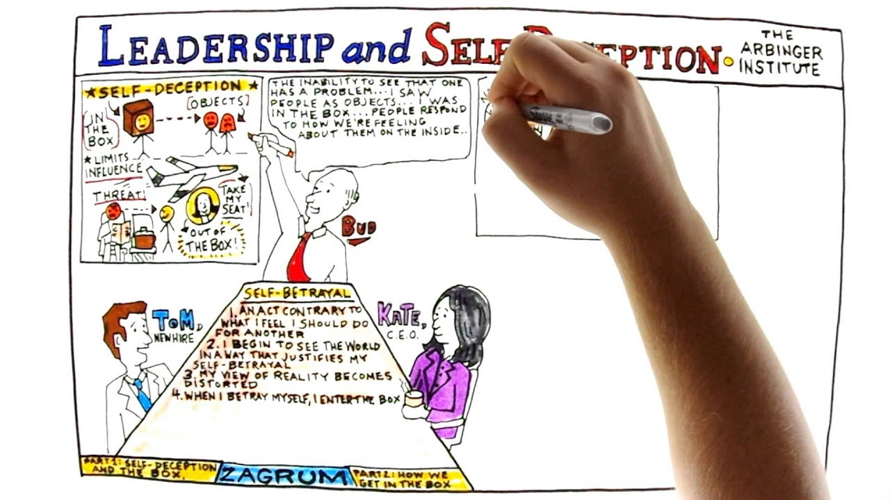 Video Review for Leadership And Self Deception by the Arbinger ...