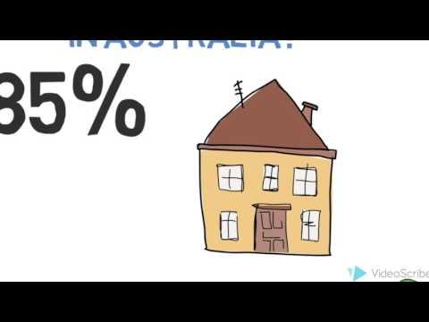 Effects of Urbanisation