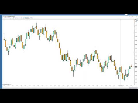 Webinar - 4 Must Have Indicators to Perfect Your Trading