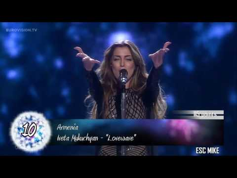 Eurovision 2016 - Grand Final - Jury Results