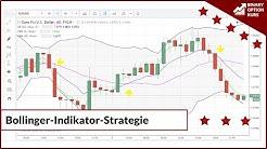 Erklärung Bollinger-Indikator-Strategie für binäre Optionen