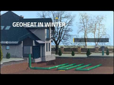Ground Heat Exchanger GEOHEAT