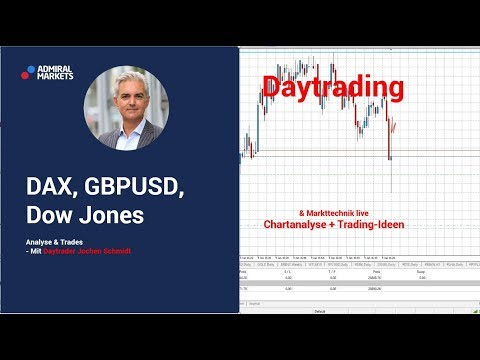 Daytrading & Markttechnik live | DOW, DAX, Gold, BTCUSD | Analyse & CFD Trading 14.01.20