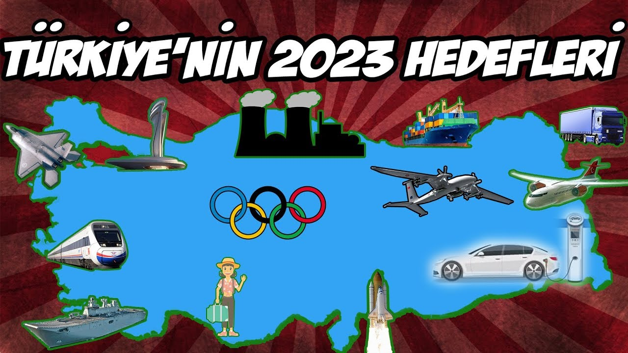 TÜRKİYE'NİN 2023 HEDEFLERİ !!!  🇹🇷🇹🇷🇹🇷