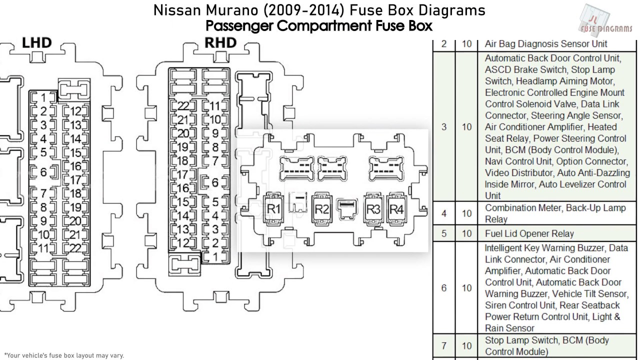 Nissan Murano (2009-2014) Fuse Box Diagrams - YouTube | 2014 Murano Fuse Box |  | YouTube