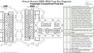 Nissan Murano 2009 2014 Fuse Box Diagrams Youtube