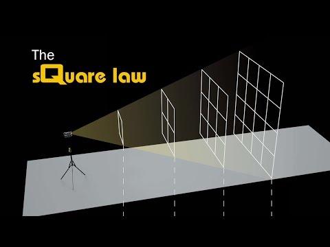 The Square Law    (a.k.a.  The Inverse Square Law)