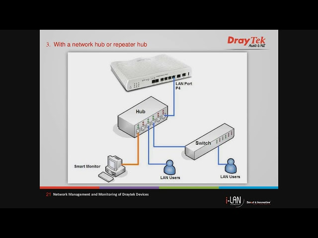 Webinar - Network Management and Monitoring of DrayTek Devices