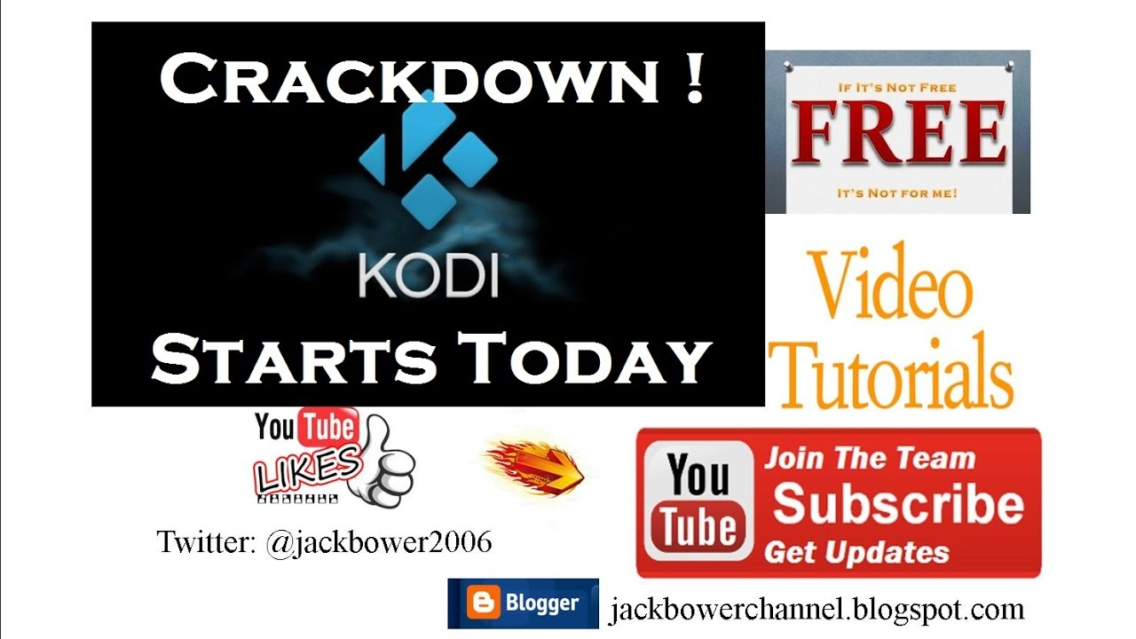How to Use Kodi: The Complete Setup Guide