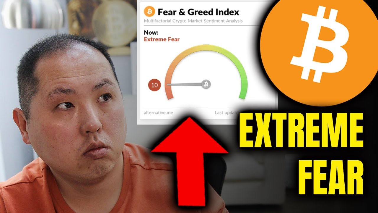 EXTREME FEAR OVER BITCOIN AND CRYPTO – BUY SIGNAL?