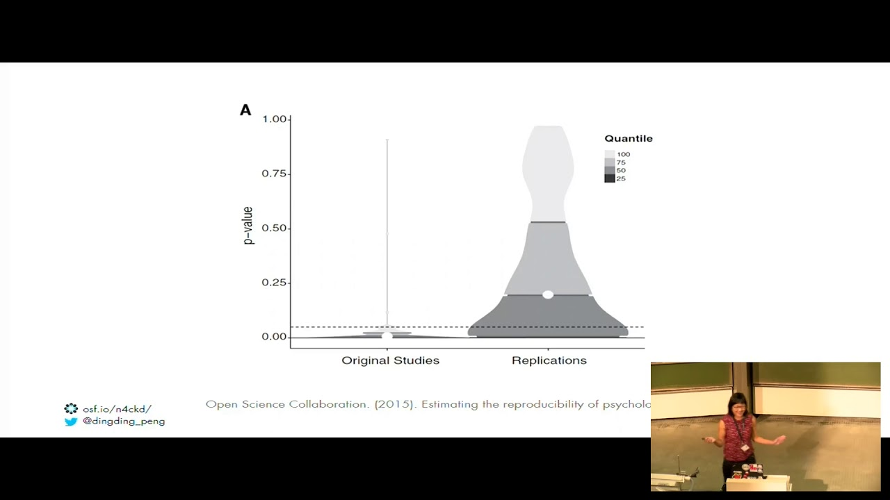 Image from EuroSciPy 2017: Keynote: How to Fix a Scientific Culture: Psychology as a Cautionary Tale