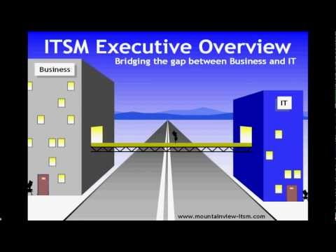 ITSM Executive Overview