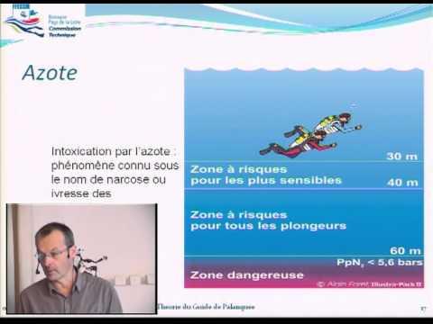 E-learning Plongeur Niveau 4 - Accident Toxique