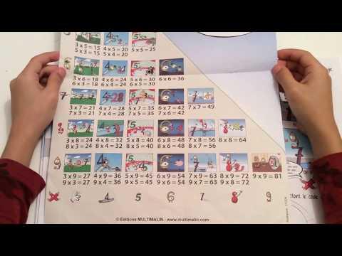 Les Table de multiplication Le MULTIMALIN