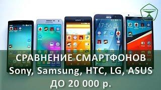 Обзор и сравнение ZenFone 2, Xperia M4 Aqua, Galaxy A5, Desire 816G, LG Magna | Technocontrol