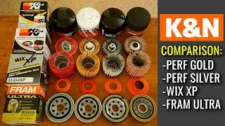 K&N Oil Filters Cut Open!  Performance Gold vs Performance Silver vs WIX vs FRAM