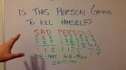 hqdefault - Sad Persons Depression Scale