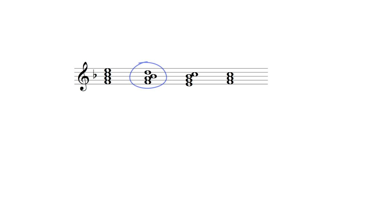 Theory of jazz secondary dominant and diminished chords youtube theory of jazz secondary dominant and diminished chords hexwebz Choice Image